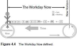 the workday now defined