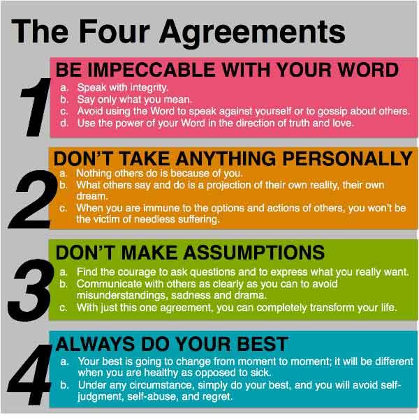 The four agreements summary 2