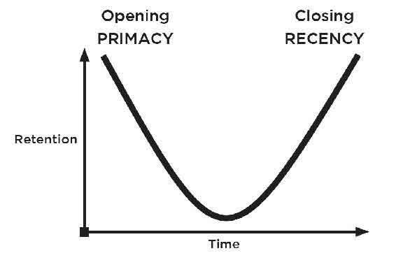 Primacy recency